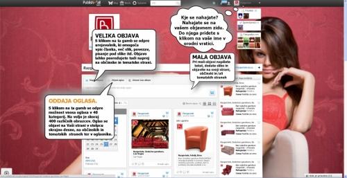 Na publishWall-u je možno objavljati na več različnih načinov