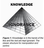 Rezultat iskanja slik za knowledge ignorance