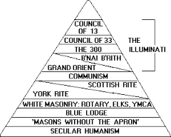 Rezultat iskanja slik za 33rd parallel masonic line of death