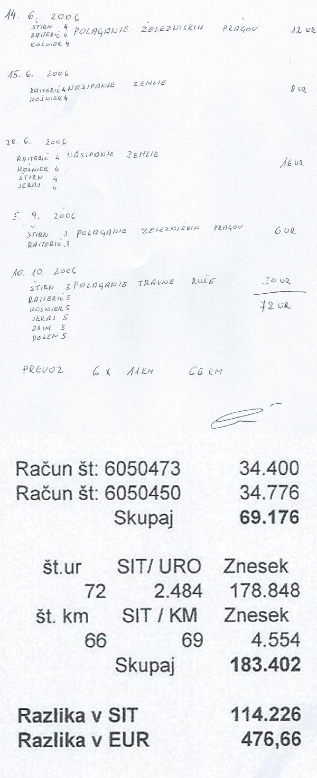 Obračun del, opravljenih junija 2006, ki ga je naknadno sestavil Marjan Česen. Pri obračunu se je spet izgubilo skoraj 500 evrov v korist Alenke Bratušek in v škodo zavoda Brdo.