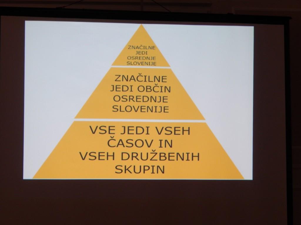 Kulinarična piramida