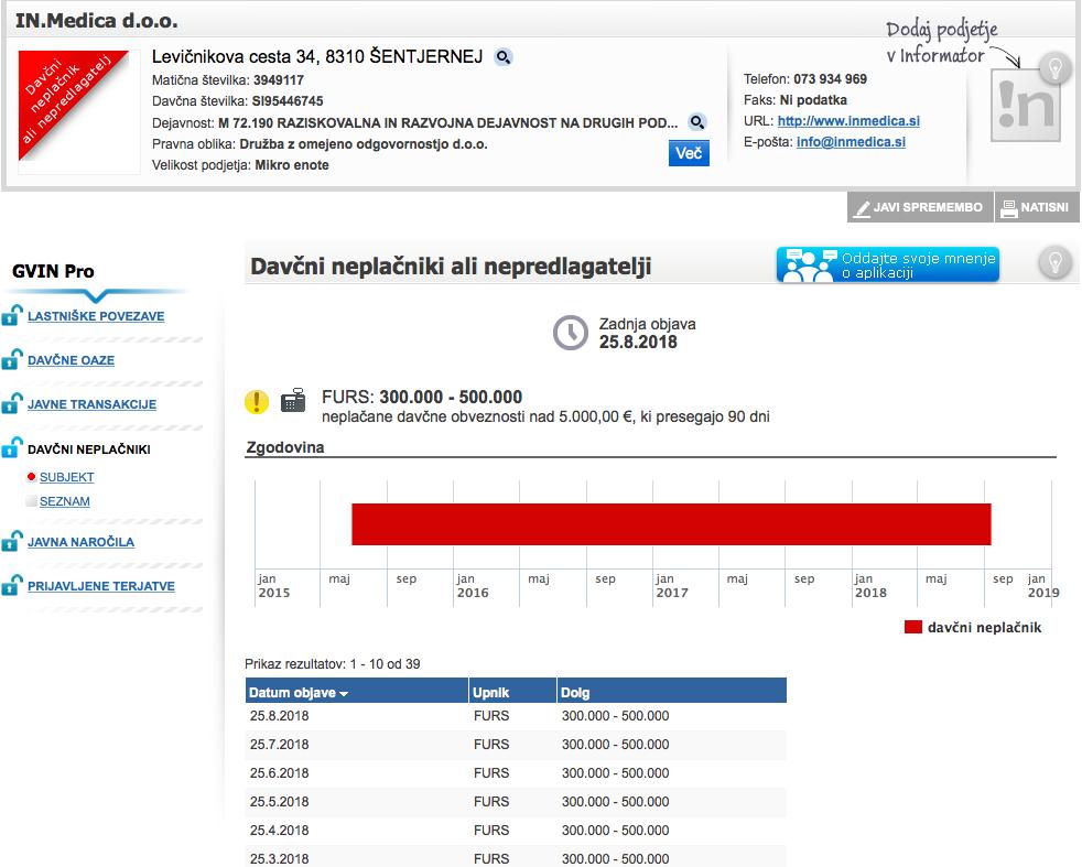 IN.Medica, podjetje, ki ga vodi Bogdan Biščak, je že dlje časa velik davčni dolžnik, Biščak pa na TV Slovenija kot gost-komentator razlaga o davkih ...
