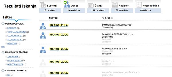 Marko Žula, ki se je vlasih gibal v krogu stranke Zares, sicer velja tudi za