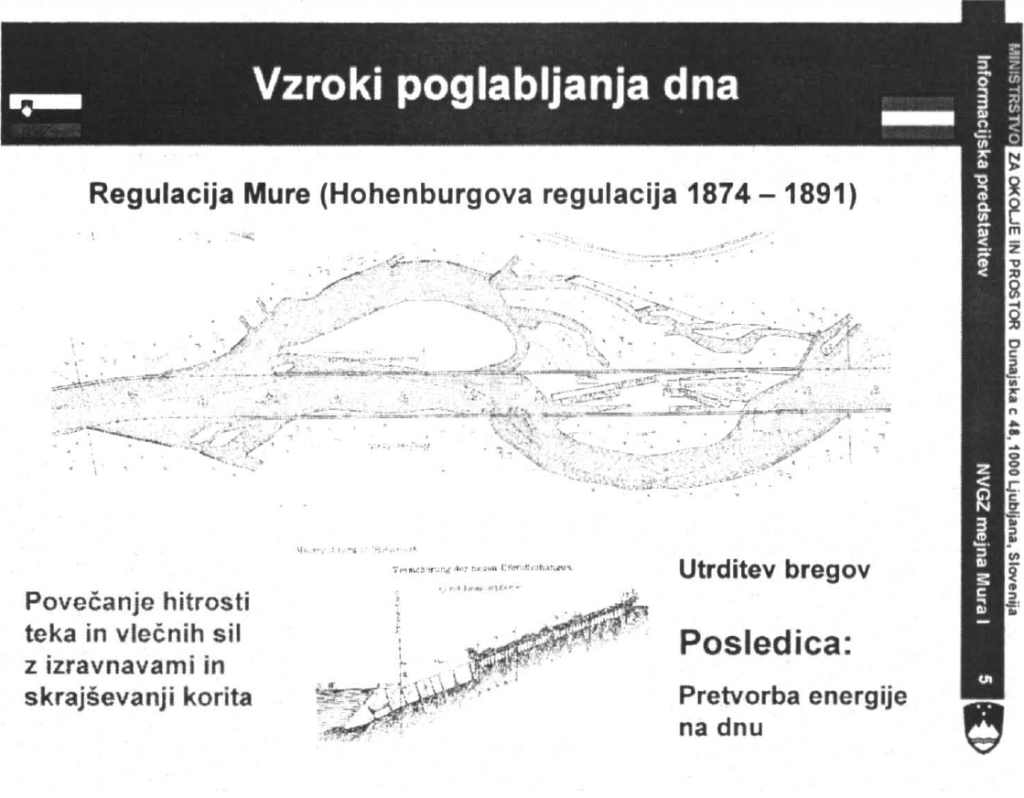 Slika 3: Regulacija Mure med Gradcem in Cvenom v letih 1874-1891 .