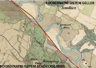 Slika 4: Stičišče dveh koordinatnih sistemov v okviru druge vojaške izmere