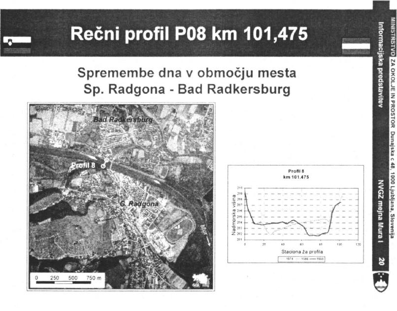 Slika 7: Sprememba dna v rečnem profilu P08 (km 101,475)