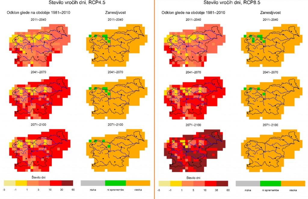 Slika4. Odklon števila vročih dni (nad 30 °C) na leto glede na primerjalno obdobje 1981–2010 za zmerno optimistični (levo) in pesimistični (desno) scenarij. Levi stolpec vsakega scenarija prikazuje srednjo vrednost spremembe števila vročih dni, desni pa značilnost spremembe, soglašanje ansambelskih modelov o spremembi. Zelena pomeni, da sprememb iz podatkov ni videti, oranžna, da so spremembe zanesljive, siva pa da so nezanesljive, ni soglašanja modelov o njej, eni kažejo na povečanje, drugi na zmanjšanje števila vročih dni.