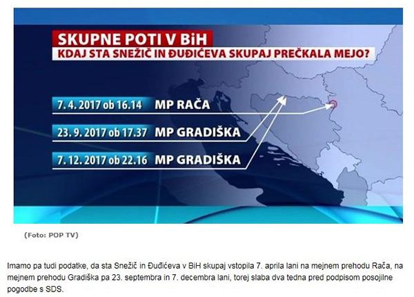 Televizija Pop TV je objavila natančne podatke o skupnih prehodih meje Roka Snežiča in Dijane Đuđić. Do takšnih podatkov slovenski novinarji v tako kratkem času ne morejo priti brez direktne pomoči obveščevalnih služb - Sove, OVS ali iz tujine.<br>