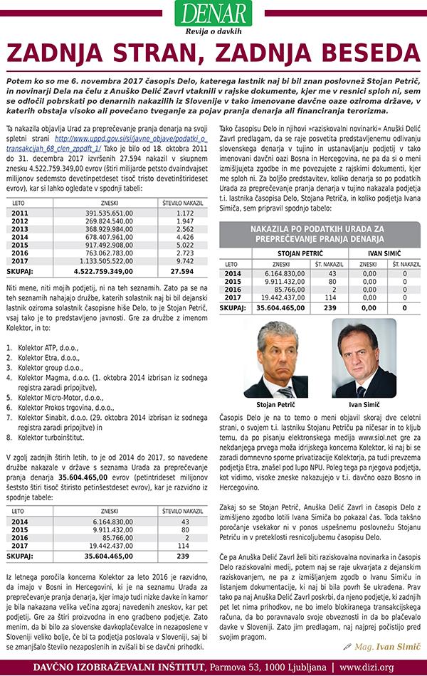 Članek Ivana Simiča, objavljen v reviji Denar. Zadnja stran, zadnja beseda (za povečavo kliknite na sliko).<br>