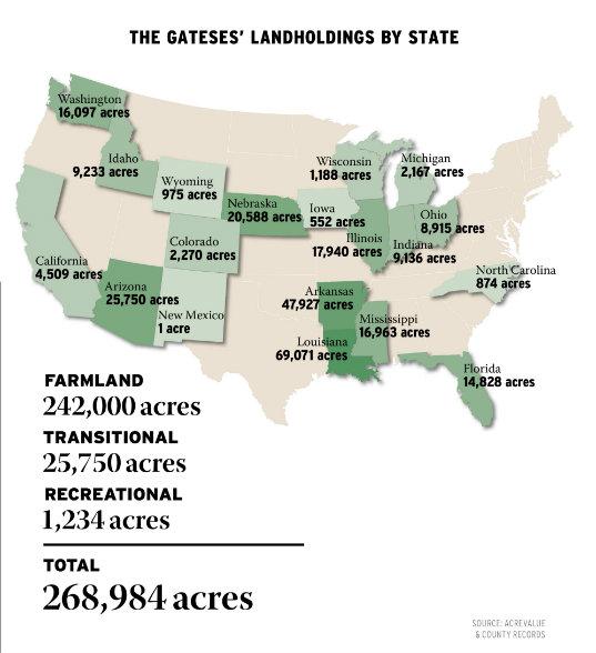 Gatesovo lastništvo kmetijske zemlje po posameznih ameriških zveznih državah
